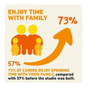 enjoytimewithfamily